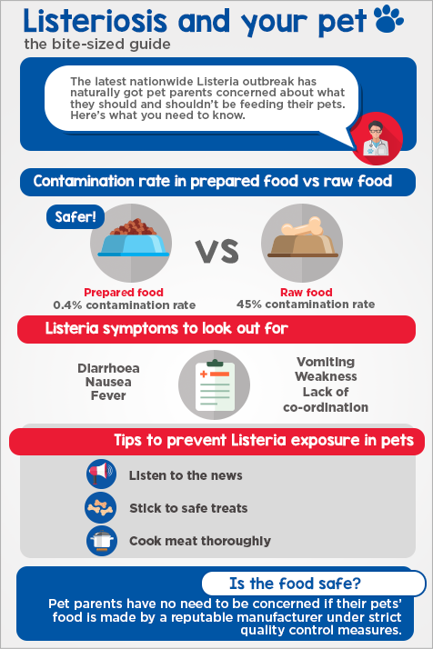HLS_Listeria_Infographic_Facebook_476x714